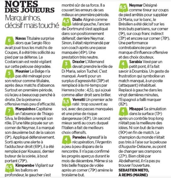 Notes SDR PSG Le Parisien 2020 Player Ratings