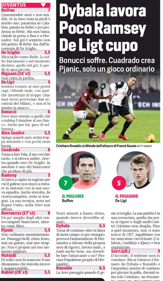 AC Milan Juventus Player Ratings 2020 Coppa Corriere dello Sport