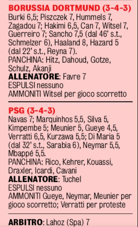 BVB vs PSG Player Ratings Gazzetta Dello Sport