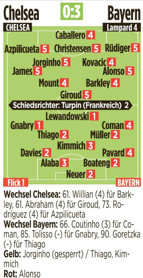 Bild Player Ratings Chelsea vs Bayern Champions League