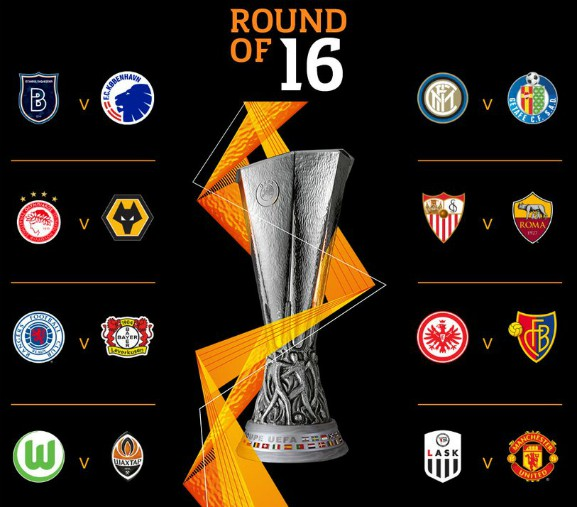 Europa League Round of 16 Draw 2020