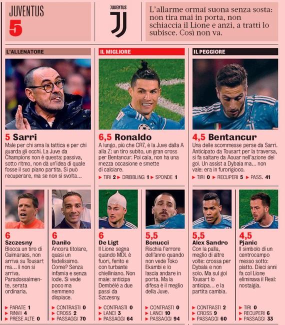Juve player ratings vs Lyon Gazzetta Champions League