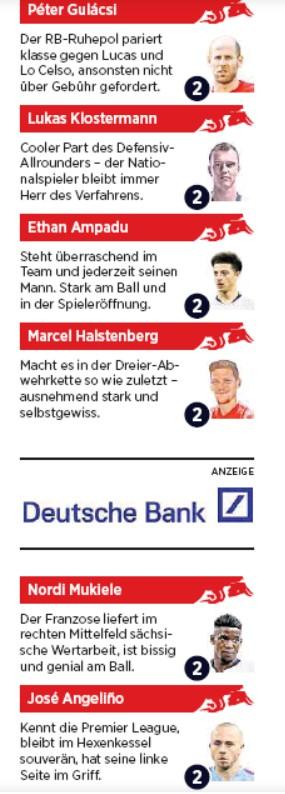 Leipzig player ratings vs Tottenham Volkszeitung German Newspaper