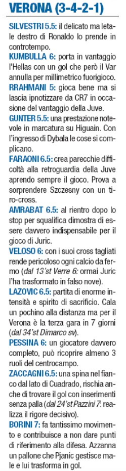 Libero Player Ratings Hellas-Juve 2-1