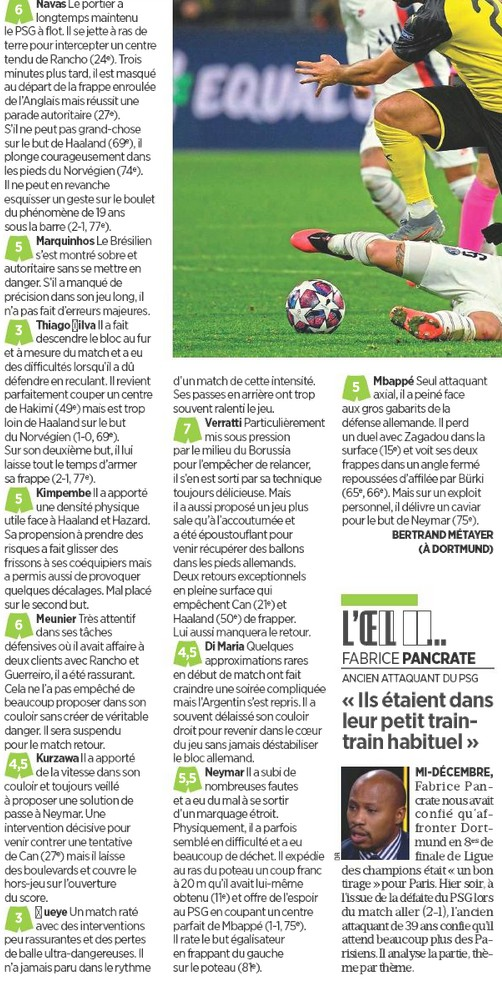 PSG player ratings vs Dortmund 2020 Le Parisien