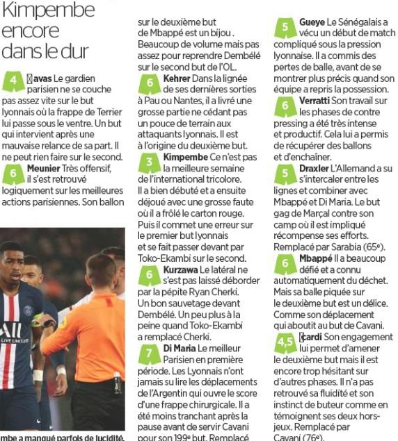 Paris 4-2 Lyon Player Ratings Le Parisien