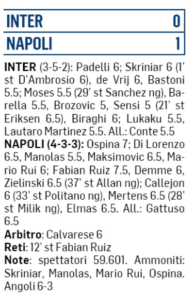 Player Ratings Inter Napoli Mesaggero Italian Newspaper