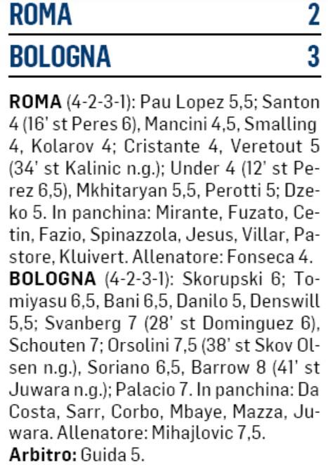 Player Ratings Roma Bologna 2020 Il Messagero Italian Newspaper