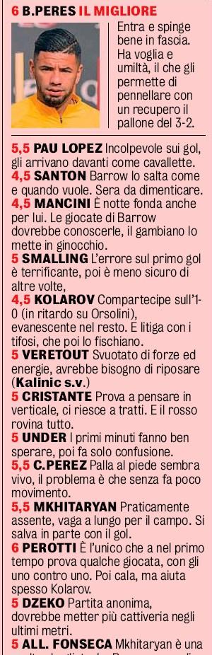 Roma-Bologna Player Ratings 2020 Gazzetta dello Sport