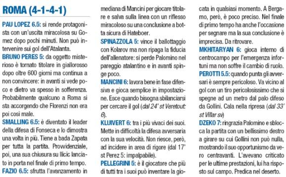 Roma player ratings vs Atalanta 2020 February 15 Libero Newspaper