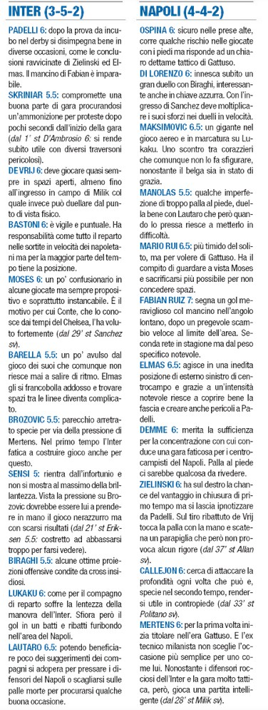 inter 0-1 napoli coppa player ratings libero