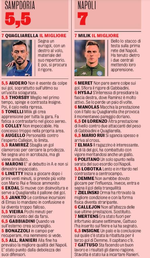 player ratings sampdoria napoli 2020 gazzetta dello sport