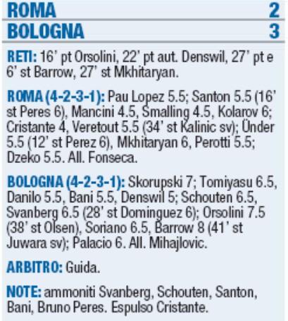 roma vs bologna 2020 player ratings libero