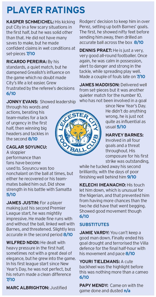 Newspaper Player Ratings LCFC 4-0 AVFC 9 March 2020   How ...