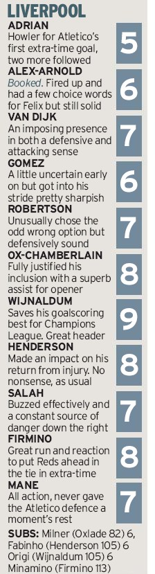 Liverpool player ratings vs Atletico Mirror Newspaper 2020