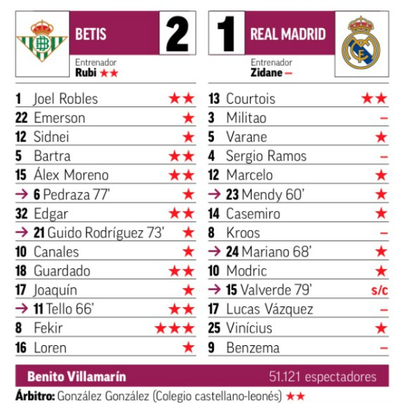 real betis vs real madrid - photo #2