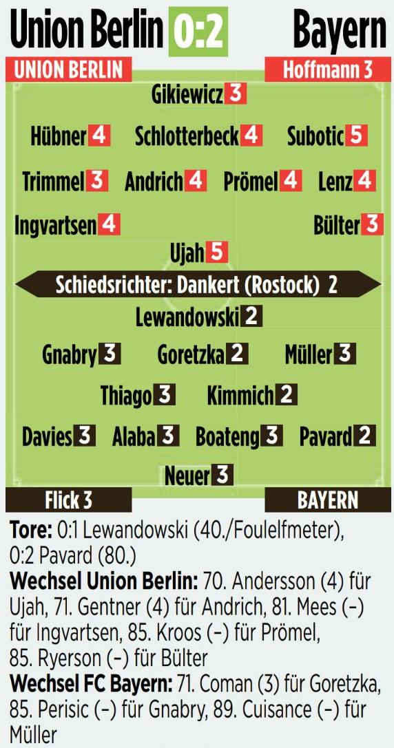 Union Berlin Bayern Munchen Player Ratings Bild