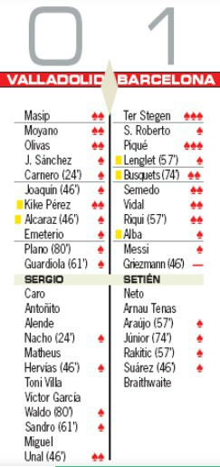Valladolid-0-1-Barcelona-Player-Ratings-AS-2020
