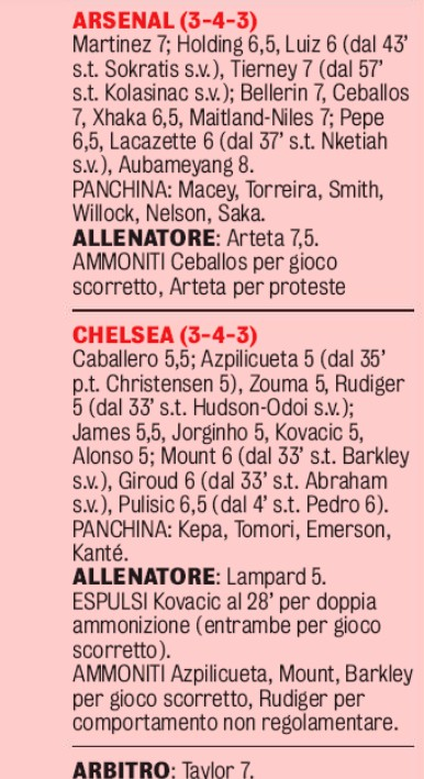 Arsenal Chelsea Player Ratings Gazzetta dello Sport 2020