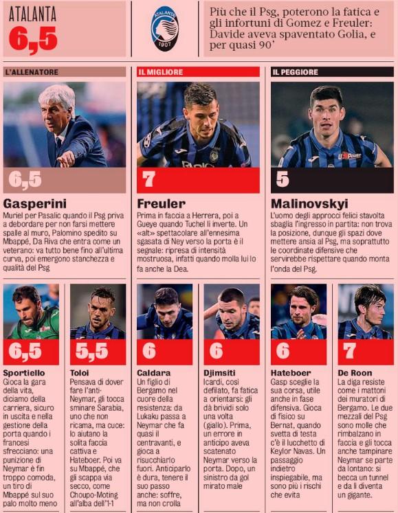 Atalanta Player Ratings vs PSG Gazzetta 2020