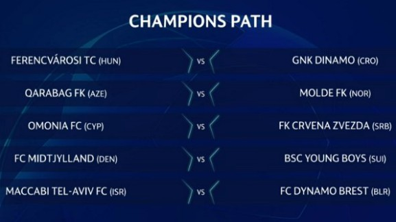 Champions League 3rd Qualifying Round Draw 2020