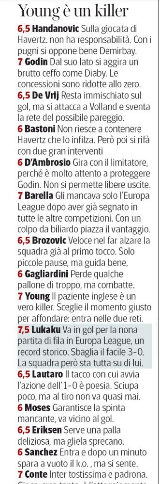 Corriere della Sera Inter player ratings vs Leverkusen 2020