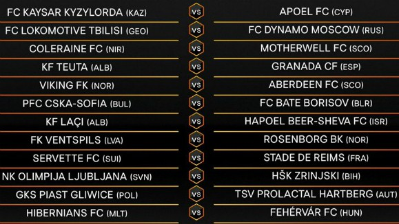 Europa League Second Qualifying Round Draw 2020