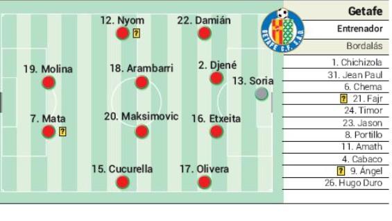 Getafe starting lineup vs Inter AS Newspaper