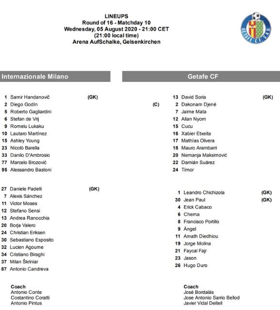 Inter Getafe Lineups