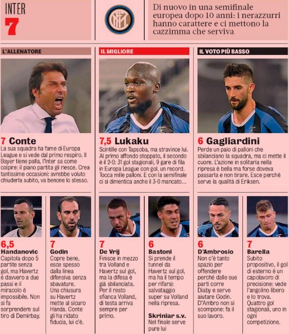 Inter Milan Player Ratings vs Bayer Leverkusen 2020