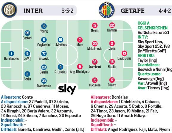 Inter vs Getafe Predicted Lineup Corriere dello Sport 2020
