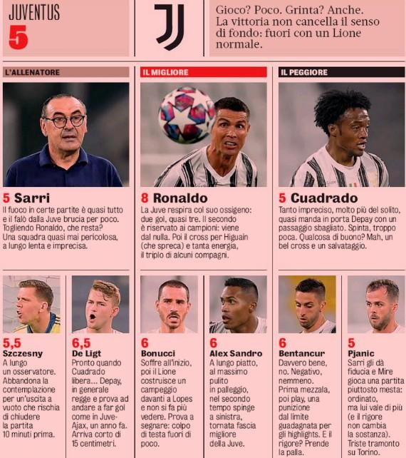 Juventus Player Ratings vs Lyon 2020 Gazzetta