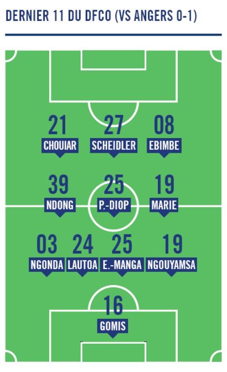 Last Dijon Lineup vs Angers 2020
