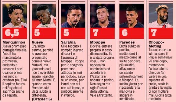 Player Ratings Atalanta Paris St G