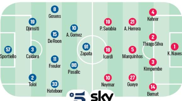 Possible Lineup Atalanta Paris Saint Germain Champions League 2020