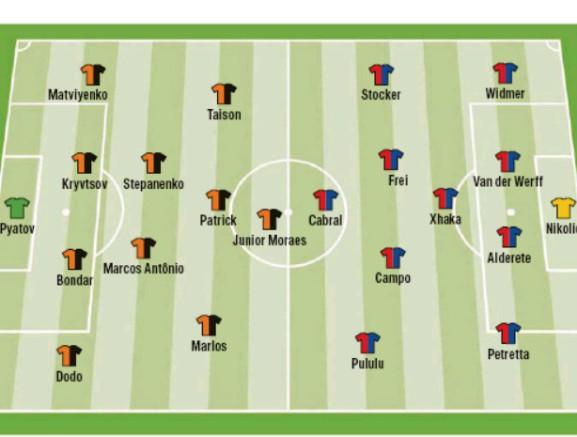 Possible Lineups Shakhtar Basel EL 2020