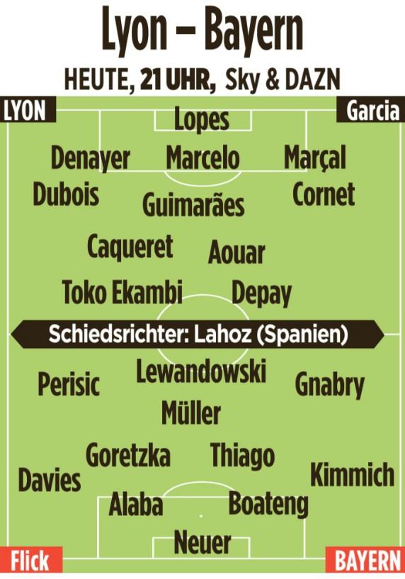 Possible starting lineup for Bayern vs Lyon Bild Newspaper