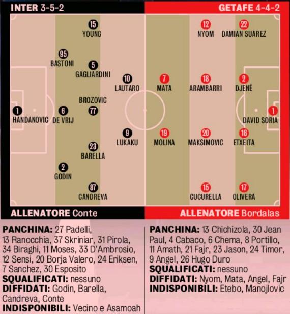 Predicted Lineup Inter Getafe Europa League GDS