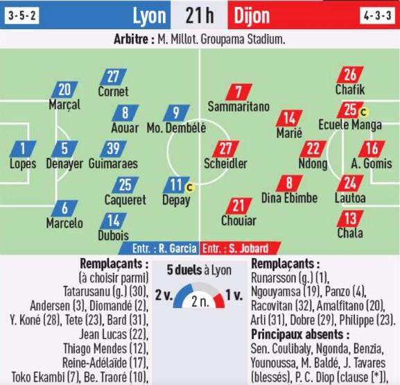 Predicted Lineup Lyon Dijon 2020 L'Equipe