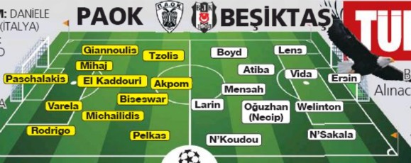 Predicted Lineup PAOK Besiktas Champions League 2020