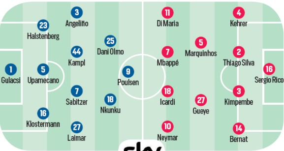 Predicted Lineup RB Leipzig PSG 2020 Corriere dello Sport 2020
