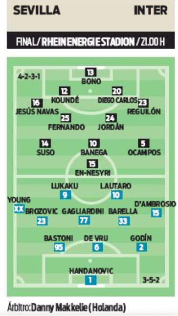 Probable Lineup Sevilla Inter Sport Newspaper