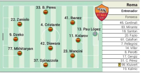 Sevilla Roma Predicted Lineup AS Newspaper