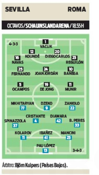 Seville Roma Predicted Lineup Sport Paper