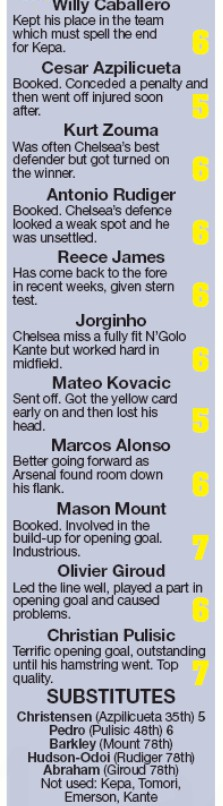 chelsea player ratings vs arsenal fa cup final 2020 mirror