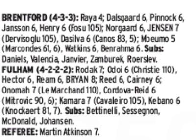 star player ratings fulham 2-1 brentford