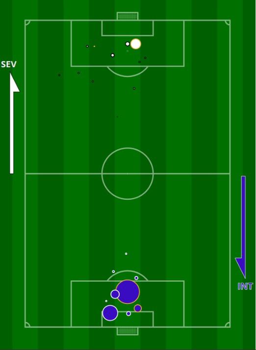 xg Inter Sevilla Europa League Final Map