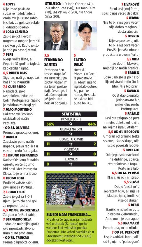 24 sata Croatian newspaper player ratings Portugal Croacia