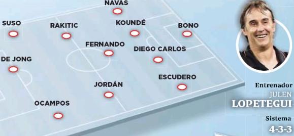 ABC Sevilla Predicted Lineup vs FC Bayern 2020