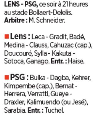 Expected Lineup Lens Paris SG 2020 Le Parisien